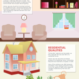 dementia memory care senior living facility design infographic